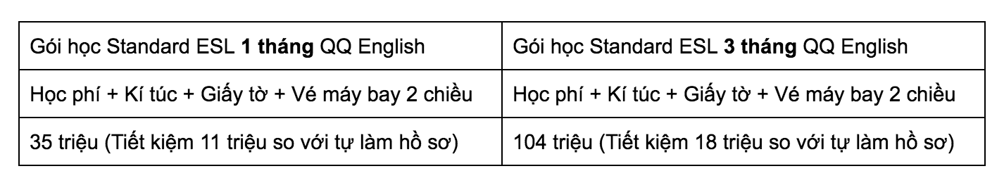 Top 3 Trường Học Tiếng Anh Giao Tiếp ESL Ở Philippines 2
